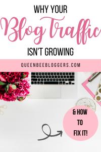 blog isn't growing